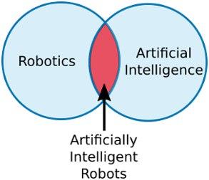 Чем отличается искусственный интеллект (ИИ) отробототехники?