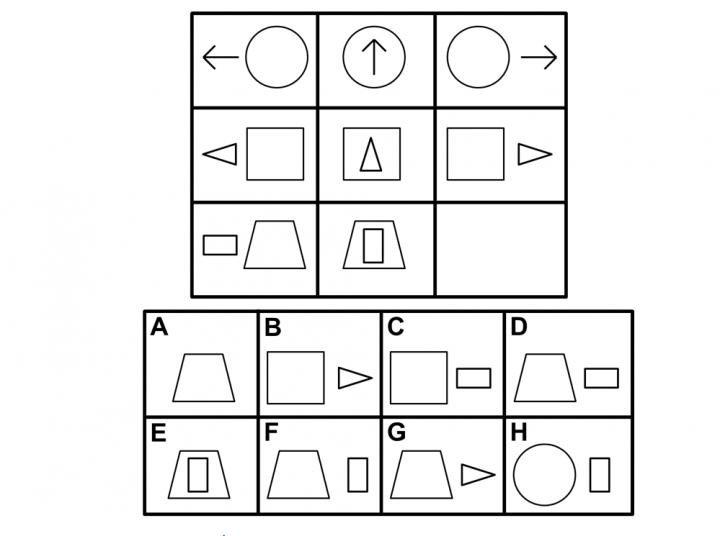 Компьютерная программа прошла тест наинтеллект, продемонстрировав уровень взрослого человека